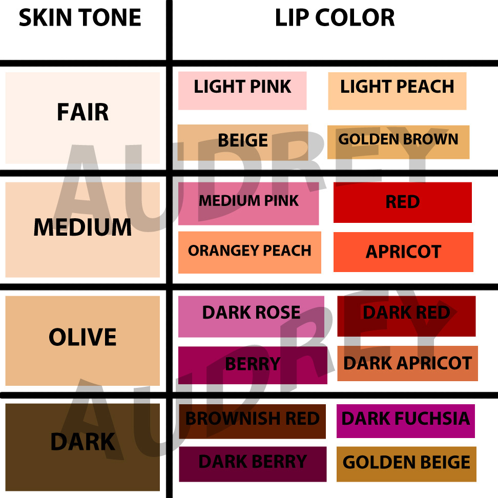 lip-color-for-your-skin-tone1