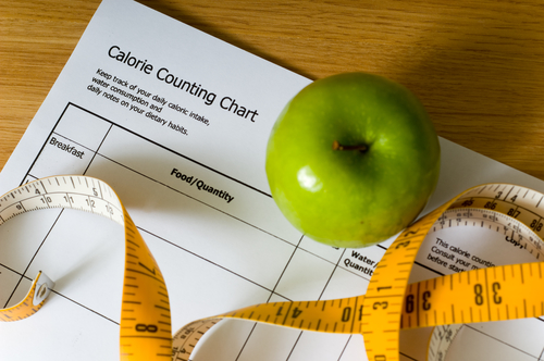 Caloriecountingchartgreenappleandtapemeasureitemsforadiet1