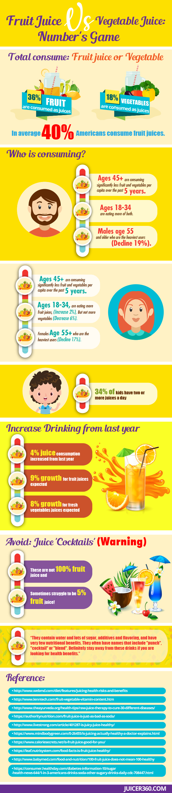 fruit-vs-vegetable-juice-infographic